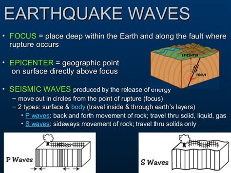 earthquake meaning earthquakes 1