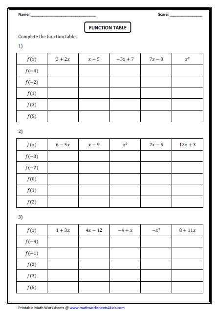 Function Table Worksheet by Function Worksheets