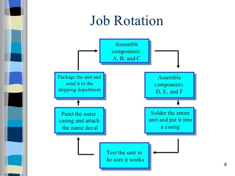 rotation program template rotation pictures images