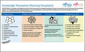 Knowledge Transfer Plan Template by Melanie Barwick Knowledge Transfer And Tools