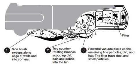 roomba parts diagram irobot roomba 630 robotic vacuum cleaner