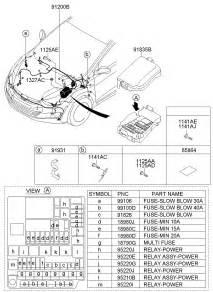 2013 hyundai elantra fuse box relay box wiring