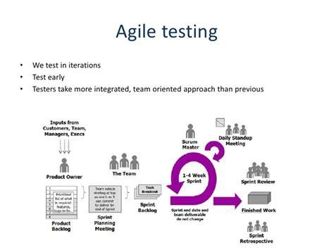 agile testing methodology diagram agile testing strategy