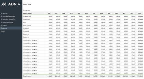 Budget Vs Actual Spreadsheet Template Adnia Solutions Budget Vs Actual Spreadsheet Template