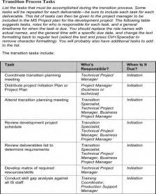employee to employee transition plan template free transition plan template for pdf page 2