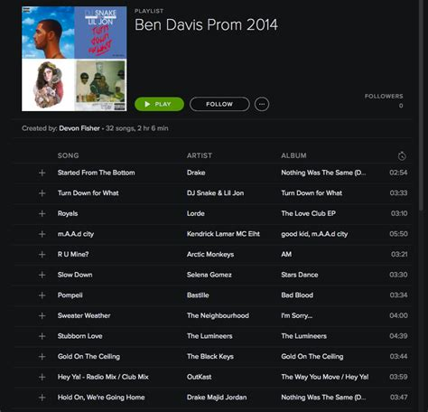 songs for prom 2014 2014 prom playlist songs newhairstylesformen2014 com