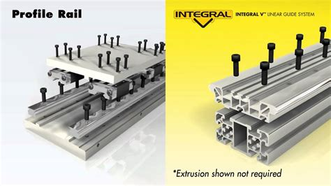 rails layout guide integral v linear guide technology vs profile rails youtube
