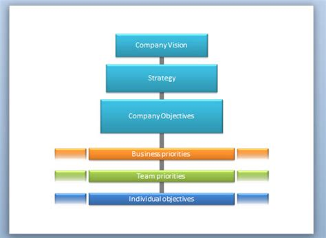 strategy flow diagram in powerpoint powerpoint presentation