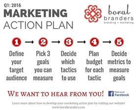 q1 2016 marketing action plan boralbranders