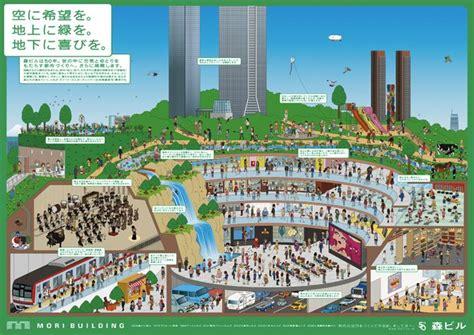 Urban Vertical Garden - 都市のヴィジョン vertical garden city 森ビルの都市づくり 森ビル株式会社 mori building