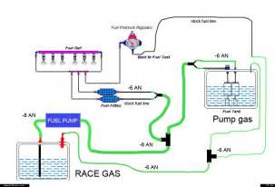 drag race ke diagram drag free engine image for user manual