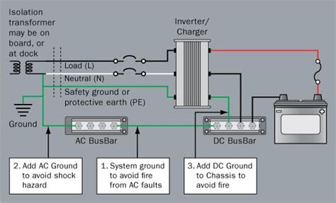 marine battery charger and inverter grounding and circuit protection for inverters and battery