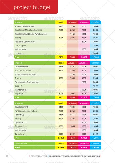 web design proposal vol 1 project proposal vol 1 by gfxtemplate graphicriver