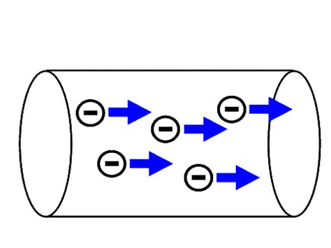 how do electrical conductors work elemania