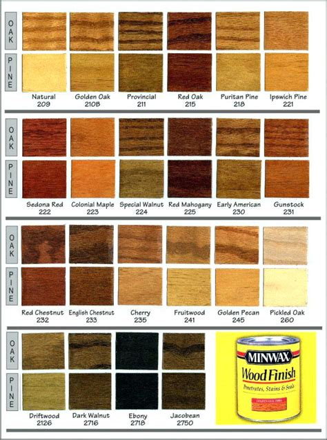 duraseal stain colors wood floor stain colors chart minwax wood floor stain