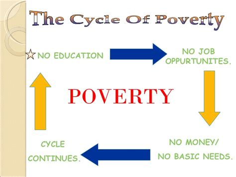 Causes Of Poverty In India Essay by Pay For Exclusive Essay Proverty Essay Ghostwriterlanders Web Fc2