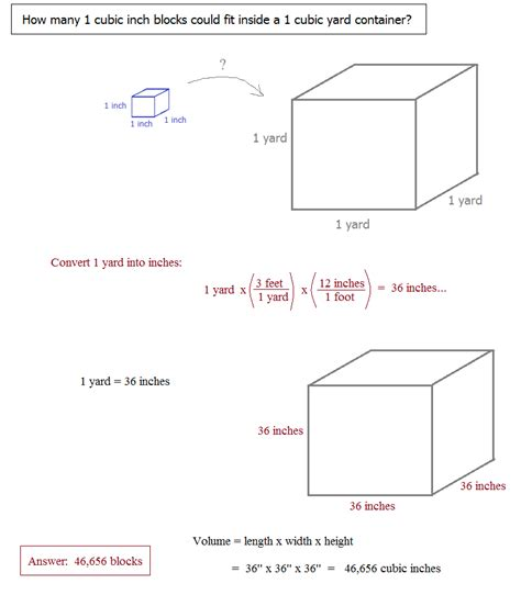 How Many Cubic In A Cubic Yard Math Plane Conversions