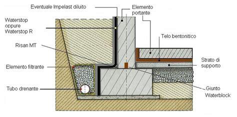 prodotti per isolare terrazzi impermeabilizzazione di muri controterra