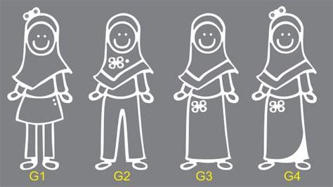 Sticker Family Sticker Mobil Stiker Mobil Stiker Keluarga 11 jual sticker family muslim stiker keluarga muslim kios sticker cutting