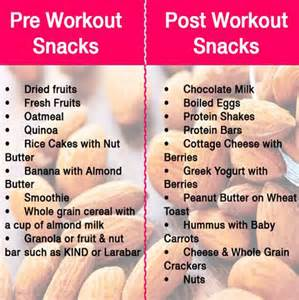 pre workout and post workout snacks spa fitness