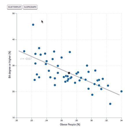 scatter diagram scatter plot related keywords scatter plot