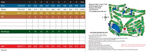 card course scorecard