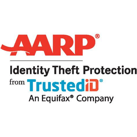 aarp identity theft protection from trustedid