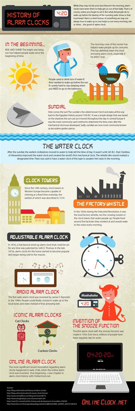 the history of alarm clocks infographic