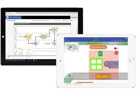 cara membuat flowchart di visio 2016 microsoft rilis aplikasi visio gratis ke app store macpoin