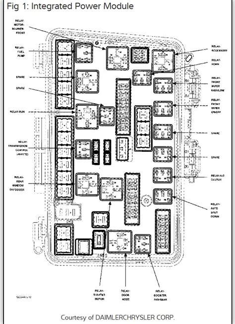 2005 chrysler crossfire radio wiring diagram
