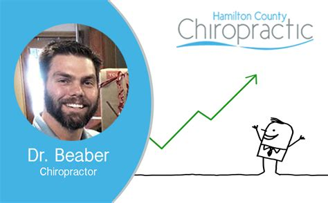 Gallup Detox Phone Number by Hamilton County Chiropractic Gallup Poll Shows More