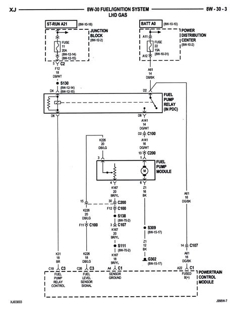 jeep grand fog light wiring diagram jeep wiring
