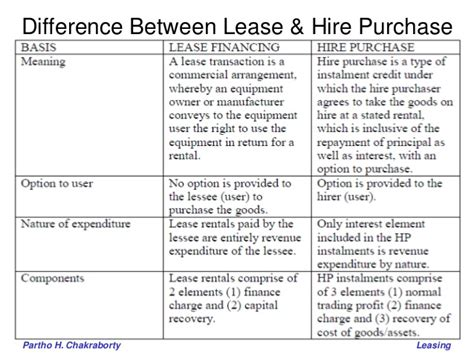 What Is The Difference Between Finance And An Mba by Difference Between Finance Capital Lease And Operating
