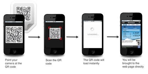 how to scan qr code android beware of surprises from qr codes escan