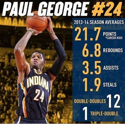 Paul George Memes - paul george injured instagram shows support