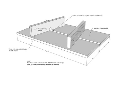 how to build dovetail jig plans pdf plans