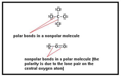 which electron dot diagram represents a polar molecule so2 polar or nonpolar related keywords so2 polar or