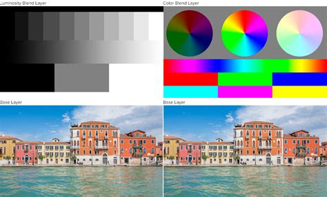 100 paint net color burn blending modes explained the complete guide to photoshop blend