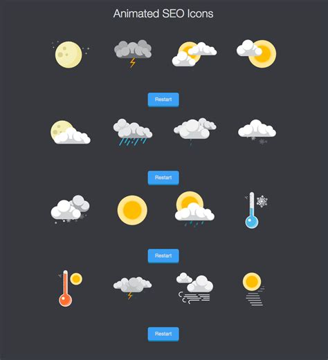 animated svg weather icons by dxc codecanyon