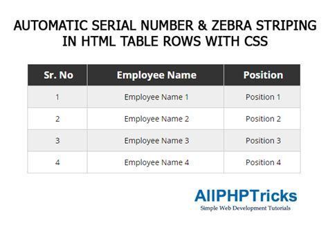 automatic serial number zebra striping in html table