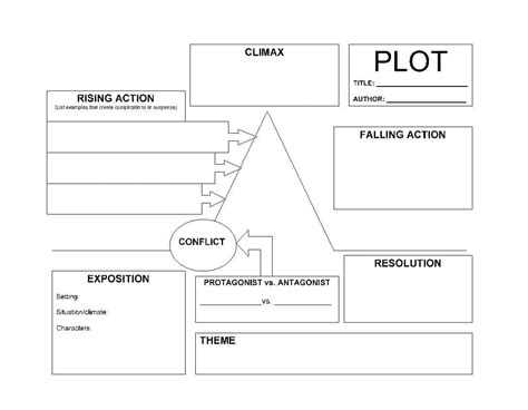 story pyramid template 45 professional plot diagram templates plot pyramid ᐅ