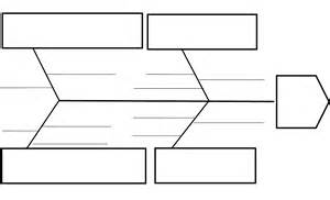 Fishbone Template Doc by Fishbone Diagram Template Doc Calendar Doc