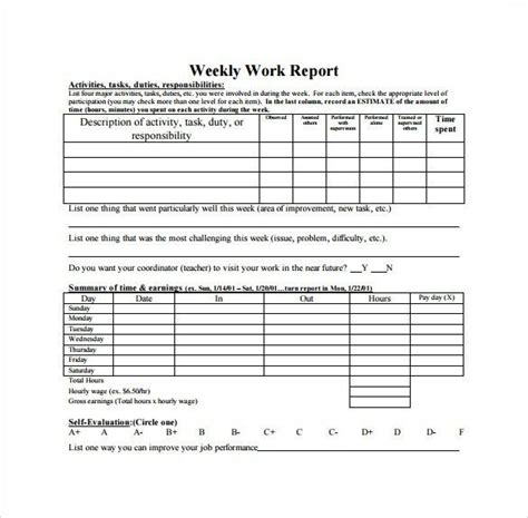Duty Manager Report Template Weekly Report Template Editable Weekly Management Report