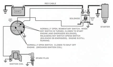 briggs and stratton wiring diagram i just got a replacement 10 hp tecumseh engine that i am installing on my snapper mower the