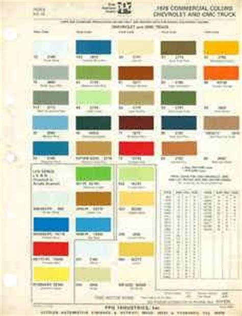 car color engine paint chart car free engine image for user manual