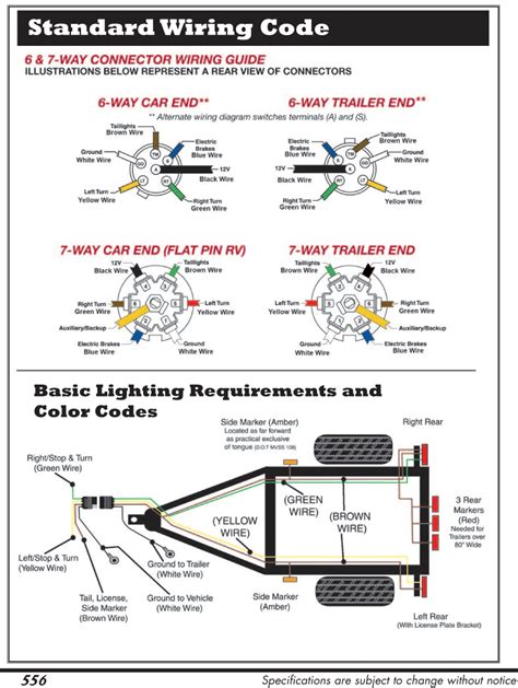 trailer lights wiring diagram 7 pin webtor me