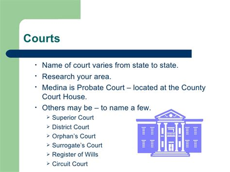 Medina County Probate Court Records 6 Land Probate Records