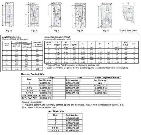 furnas alternating contactor wiring diagram rheem furnace
