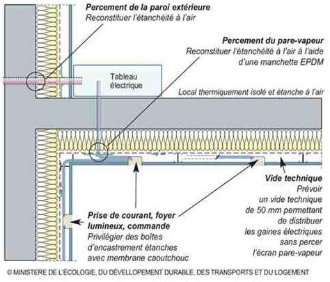 Vide Sanitaire Obligatoire Rt 2012 4694 by Etanch 233 It 233 224 L Air Ma 238 Triser Les Grands Batirama