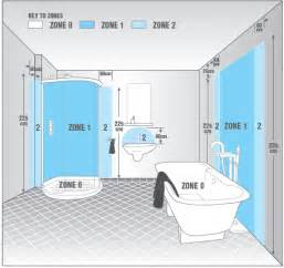 bathroom lights zone 1 what are bathroom zones drench the bathroom of your